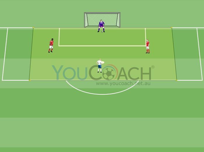 1 vs 2 and immediate pursuit of goal - AFC Ajax