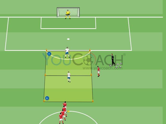 2 against 1 - AFC Ajax