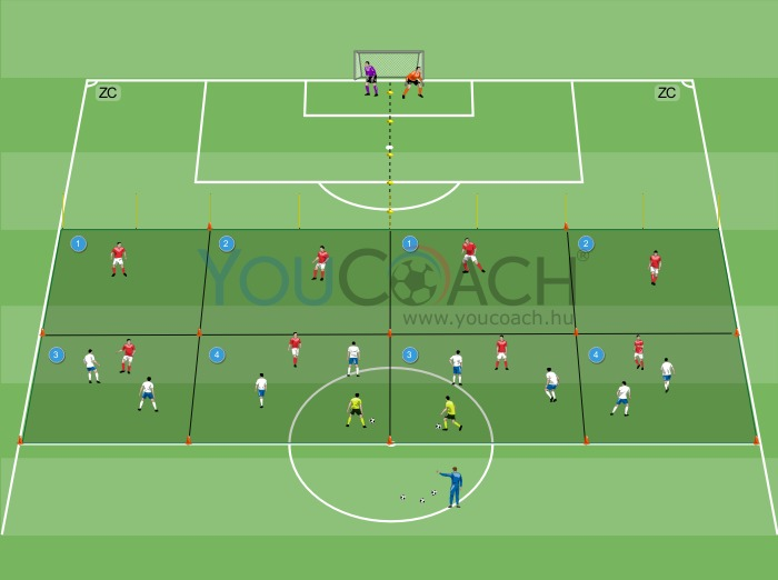 4-4 ellen zónákban jolly játékossal