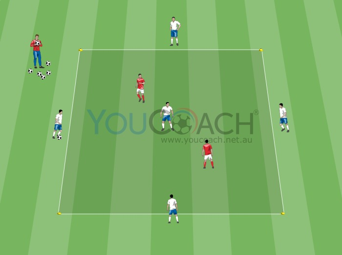 5 against 2: Training centre midfielders