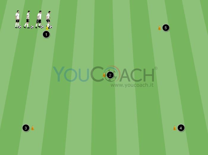 Agilité et conduite de balle - Valencia CF