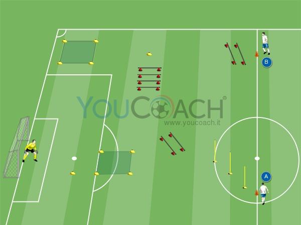 Circuit conditionnel - Vitesse avec centre et finition FC Barcelone