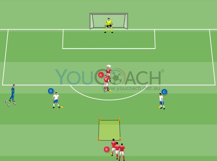 Coerver Coaching - Change in direction and finishing