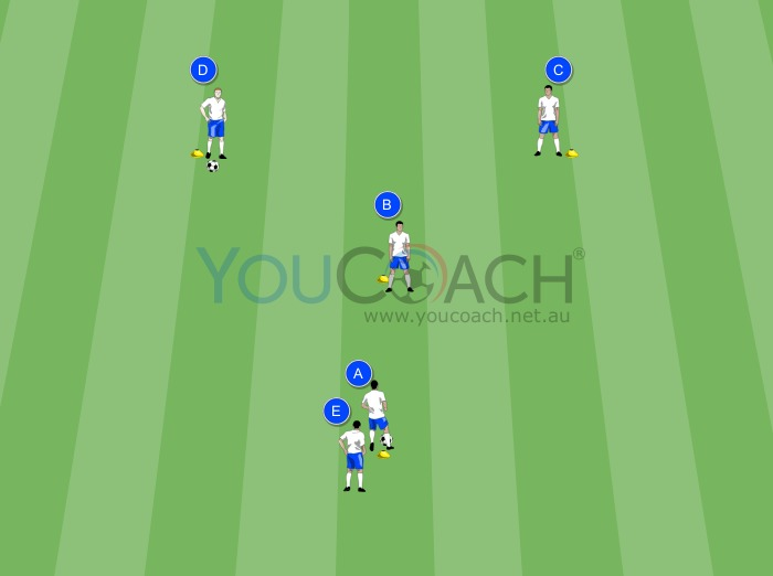 """Combination Y-shaped passing practise with """"dummy"""""""