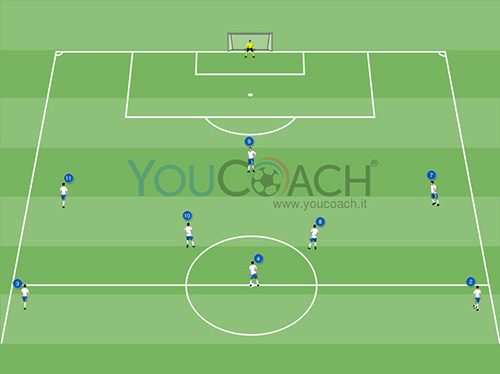 Combinazione offensiva per il 4-3-3: attaccante centrale incontro