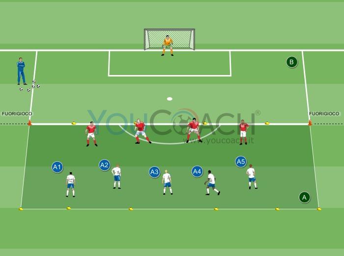 Combinaisons rapides d'attaque - F.C. Chelsea