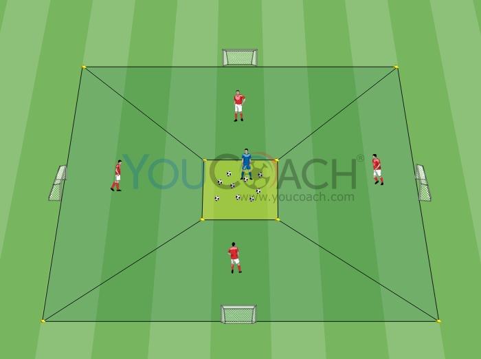 1 contre 1 - Les quatre mini-buts - Chelsea FC