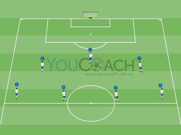 Attacking combination for 3-4-3 system: central striker's meeting touch