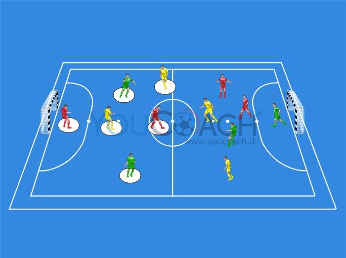 Futsal: Partita a coppie con elementi...
