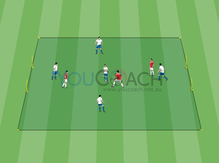 Positional ball possession 5 versus 3 with 2 goals