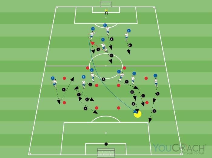 Schema su calcio d'inizio