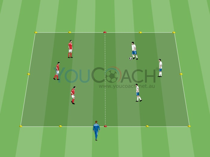 Small-sided Game 3 vs 3 for aerobic resistance